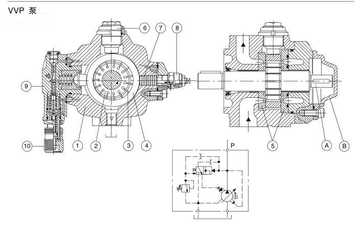 威格士变量叶片泵VVP泵